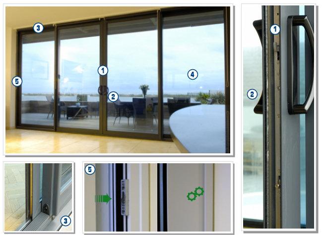 Penthouse Sliding Aluminium Patio Doors Security Features