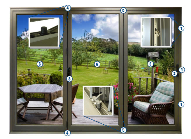 Continental Folding Doors | Security Features @ Duration Windows
