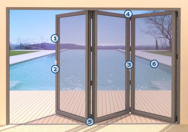 Images of Security Folding Door - Woonv.com - Handle idea