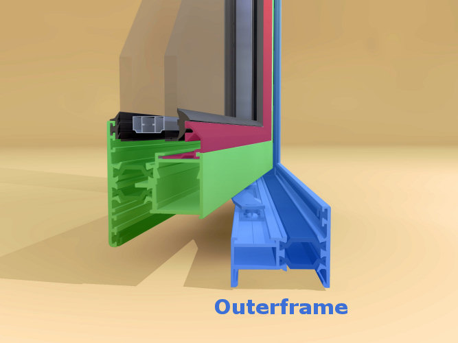 What is an Outerframe