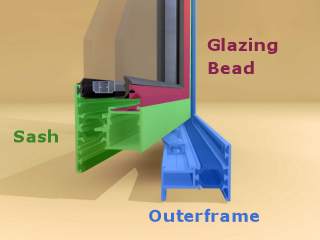 Aluminium Window profiles; Outerframe, Opening Vents and Glazing Beads